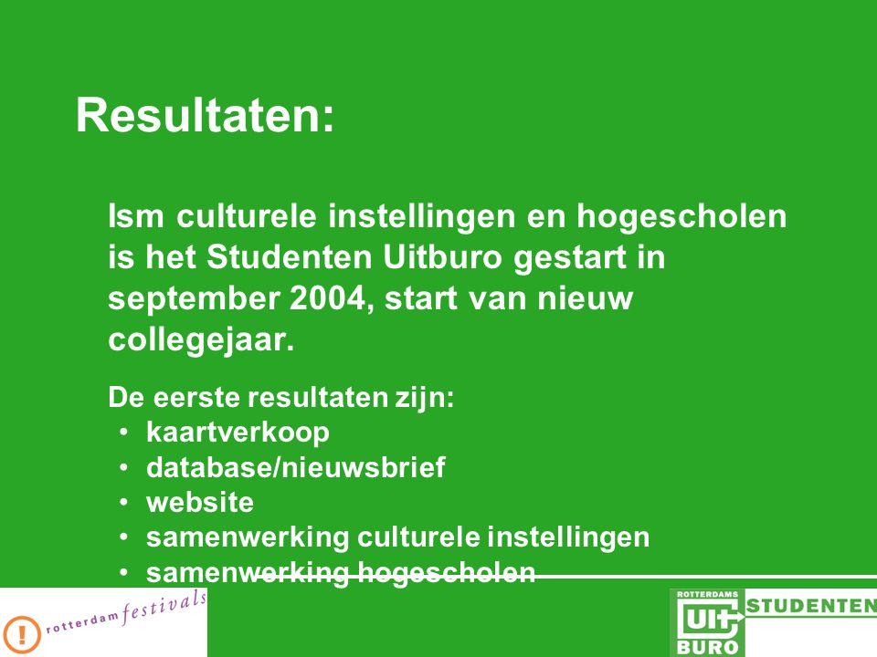 Resultaten: Ism culturele instellingen en hogescholen is het Studenten Uitburo gestart in september 2004, start van nieuw collegejaar.