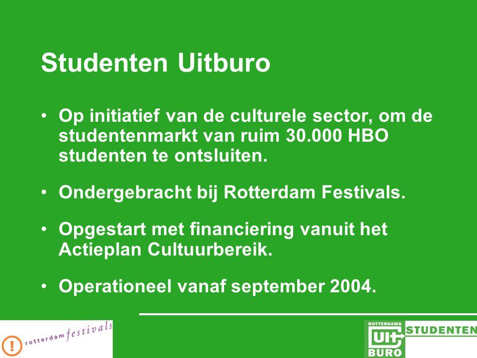 Studenten Uitburo Op initiatief van de culturele sector, om de studentenmarkt van ruim 30.000 HBO studenten te ontsluiten.