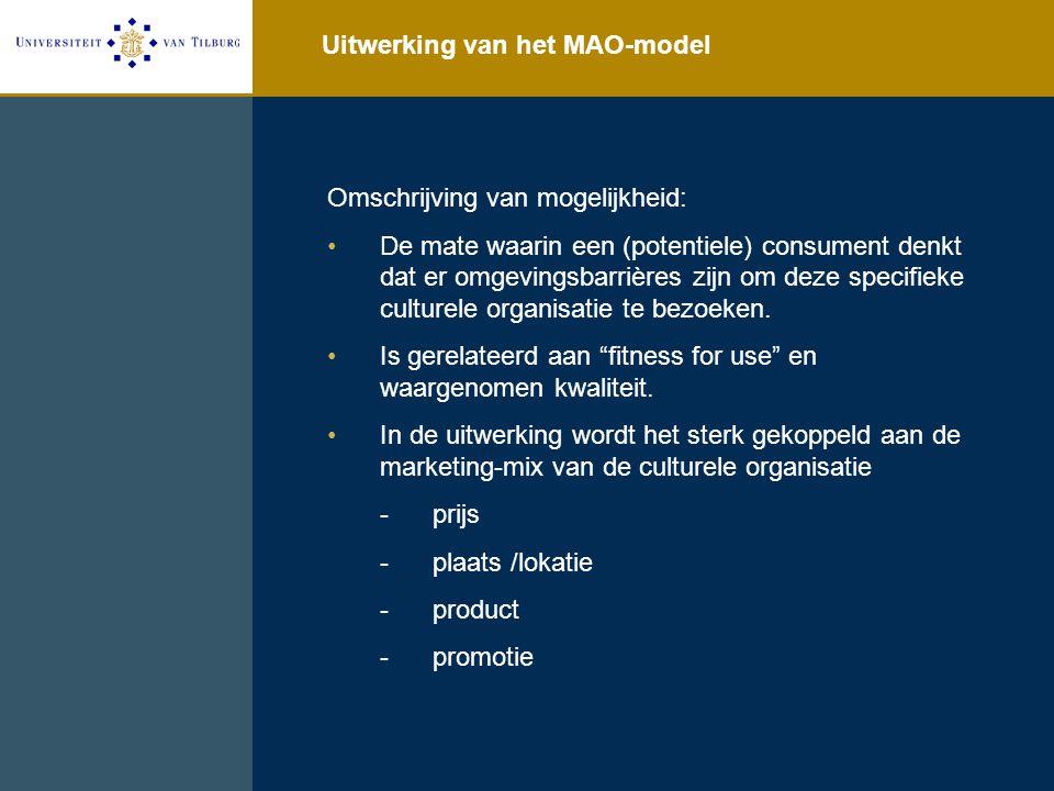 Uitwerking van het MAO-model Omschrijving van mogelijkheid: De mate waarin een (potentiele) consument denkt dat er omgevingsbarrières zijn om deze spe