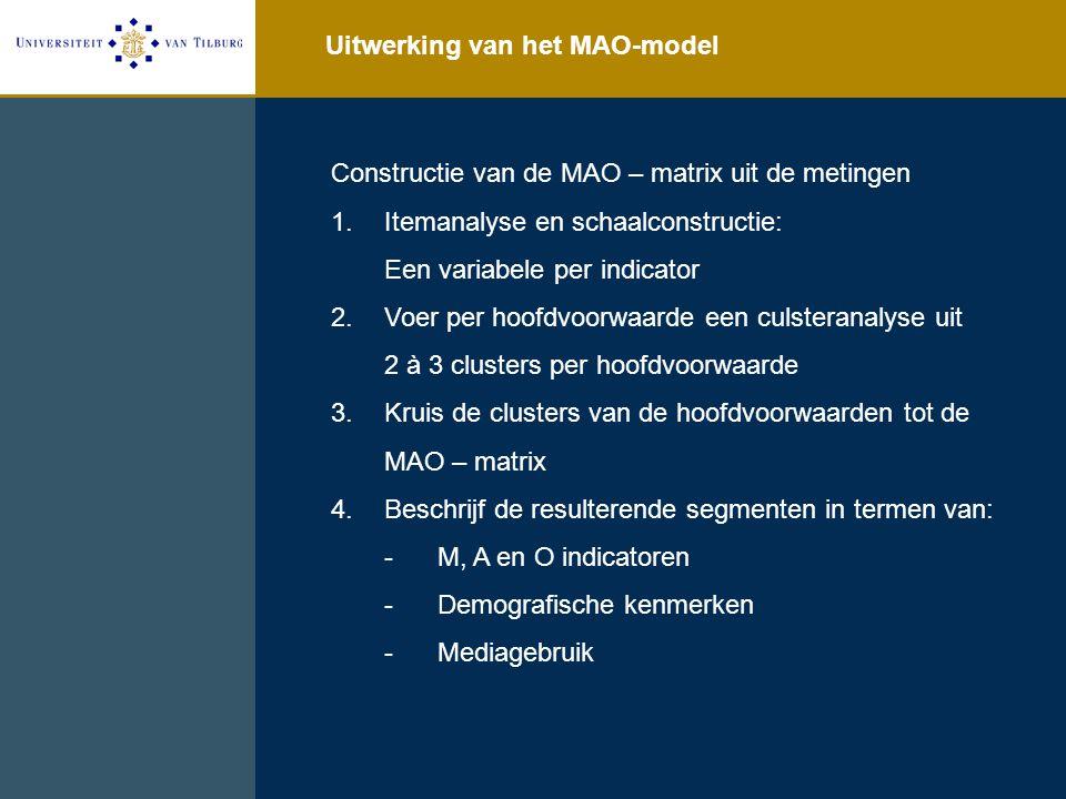 Uitwerking van het MAO-model Constructie van de MAO – matrix uit de metingen 1.Itemanalyse en schaalconstructie: Een variabele per indicator 2.Voer per hoofdvoorwaarde een culsteranalyse uit 2 à 3 clusters per hoofdvoorwaarde 3.Kruis de clusters van de hoofdvoorwaarden tot de MAO – matrix 4.Beschrijf de resulterende segmenten in termen van: -M, A en O indicatoren -Demografische kenmerken -Mediagebruik