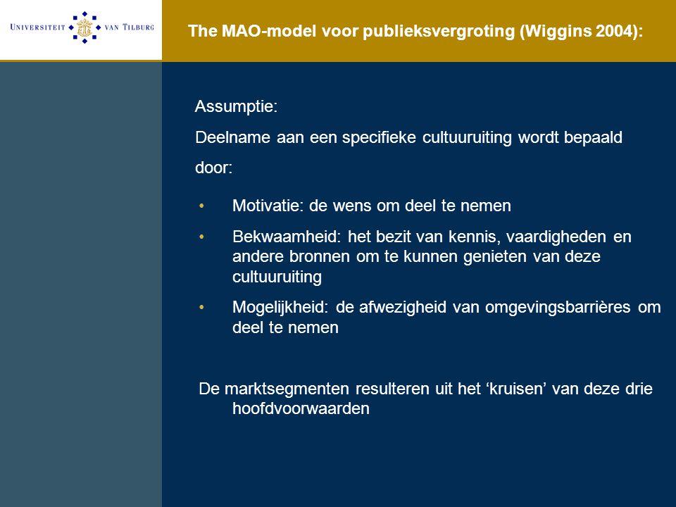 Assumptie: Deelname aan een specifieke cultuuruiting wordt bepaald door: The MAO-model voor publieksvergroting (Wiggins 2004): Motivatie: de wens om d