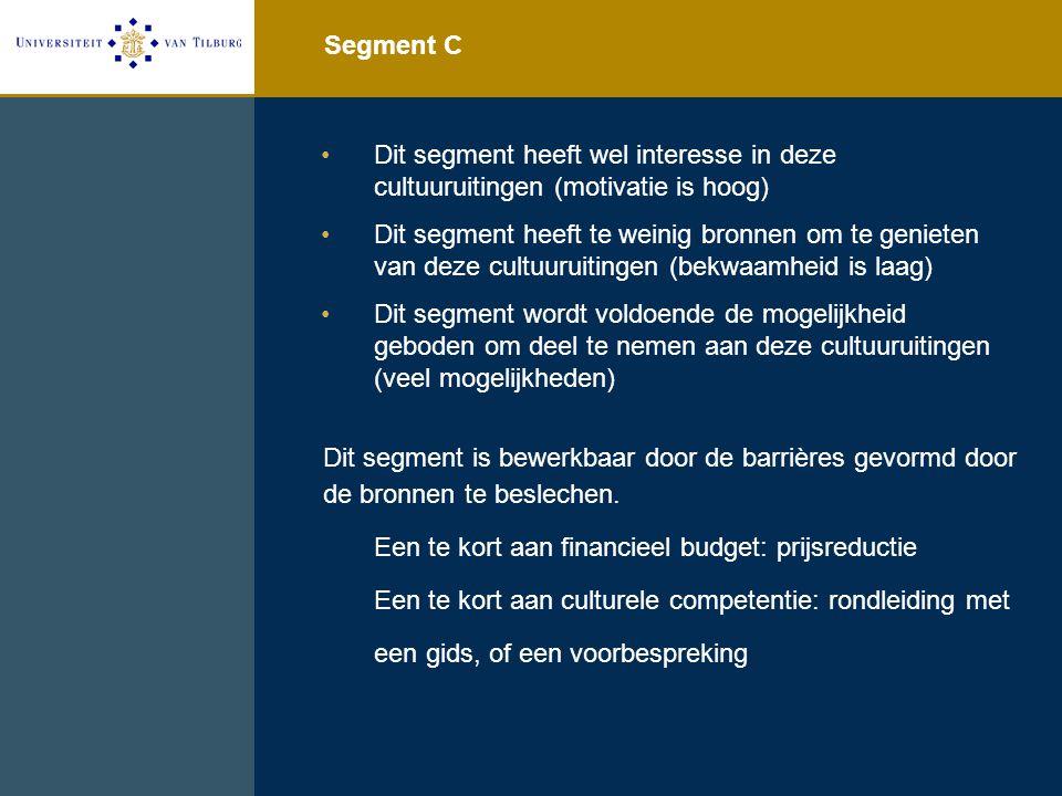 Segment C Dit segment is bewerkbaar door de barrières gevormd door de bronnen te beslechen. Een te kort aan financieel budget: prijsreductie Een te ko
