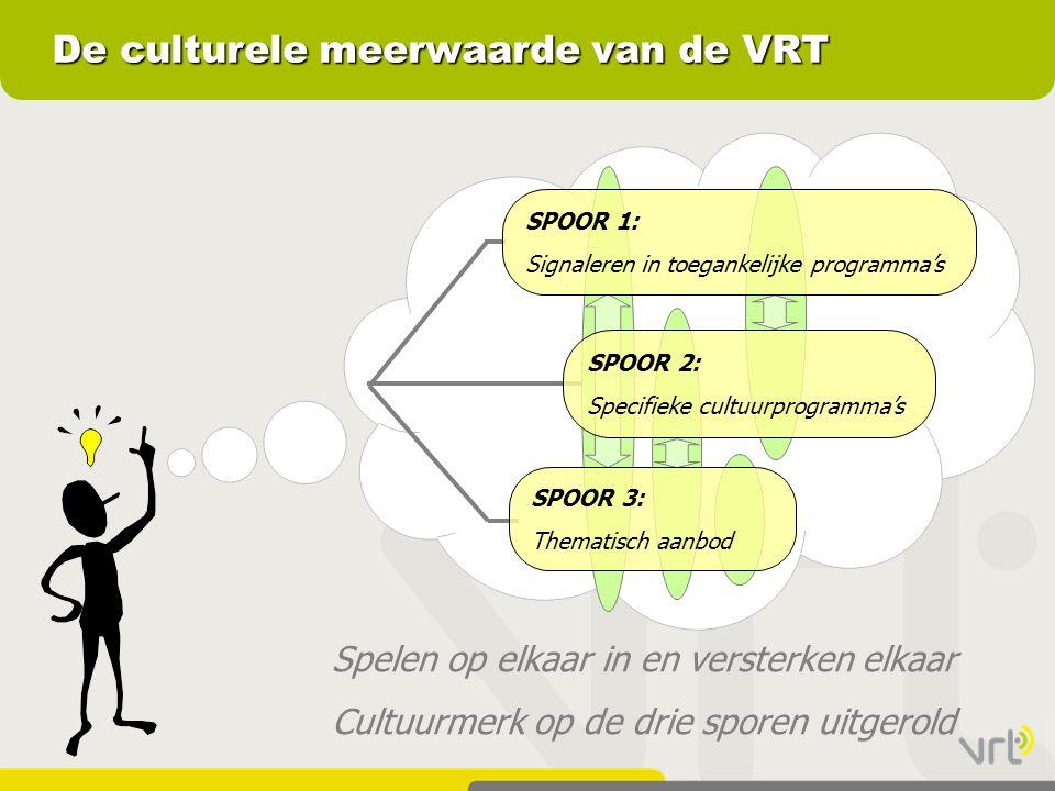De culturele meerwaarde van de VRT Spelen op elkaar in en versterken elkaar Cultuurmerk op de drie sporen uitgerold SPOOR 1: Signaleren in toegankelijke programma's SPOOR 2: Specifieke cultuurprogramma's SPOOR 3: Thematisch aanbod