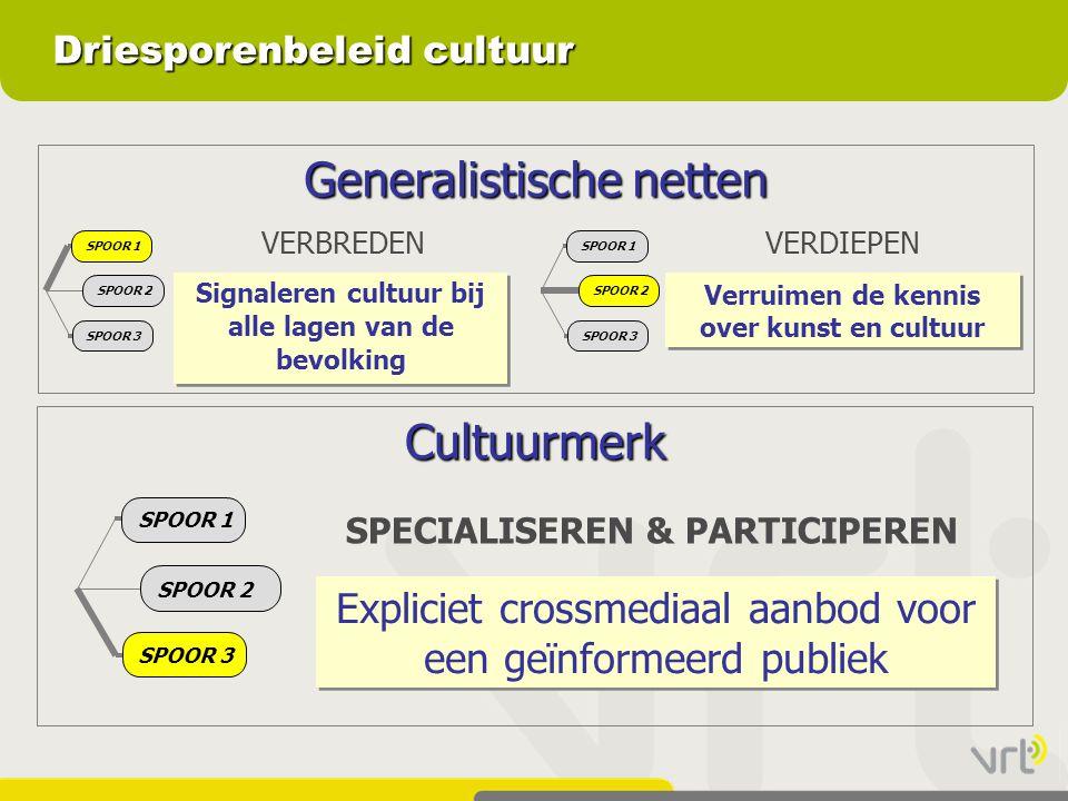 Driesporenbeleid cultuur VERBREDENVERDIEPEN SPOOR 1 SPOOR 2 SPOOR 3 SPOOR 1 SPOOR 2 SPOOR 3 Signaleren cultuur bij alle lagen van de bevolking Verruim