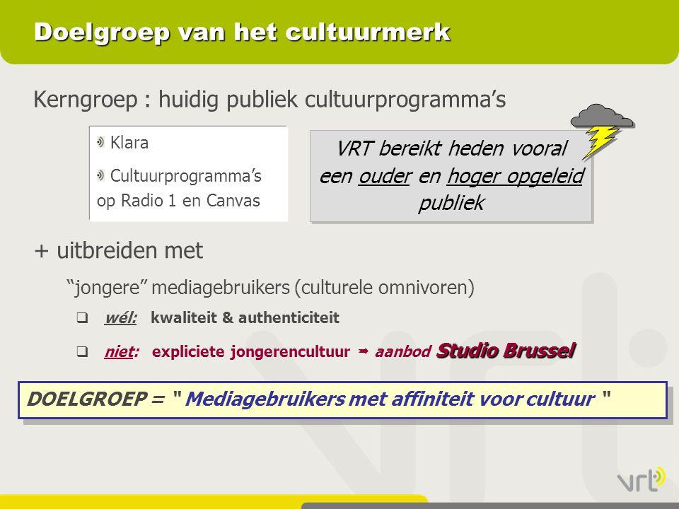 Doelgroep van het cultuurmerk Kerngroep : huidig publiek cultuurprogramma's Klara Cultuurprogramma's op Radio 1 en Canvas VRT bereikt heden vooral een