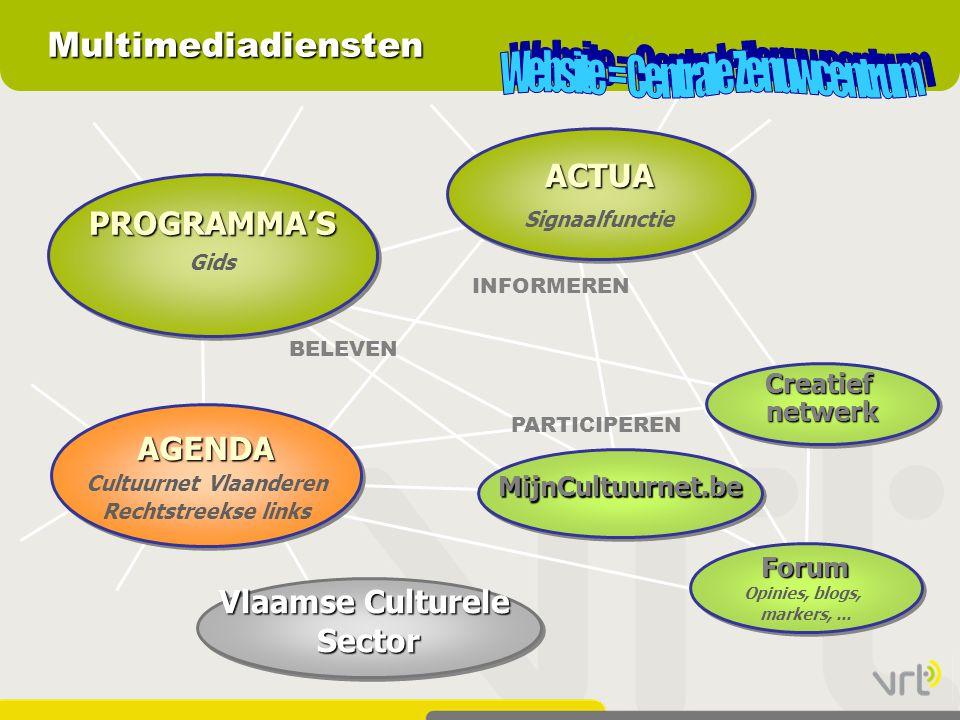 Multimediadiensten ACTUA SignaalfunctieACTUA PROGRAMMA'S GidsPROGRAMMA'S AGENDA Cultuurnet Vlaanderen Rechtstreekse linksAGENDA Cultuurnet Vlaanderen Rechtstreekse links Vlaamse Culturele Sector Sector MijnCultuurnet.beMijnCultuurnet.be CreatiefnetwerkCreatiefnetwerk Forum Opinies, blogs, markers,...Forum Opinies, blogs, markers,...