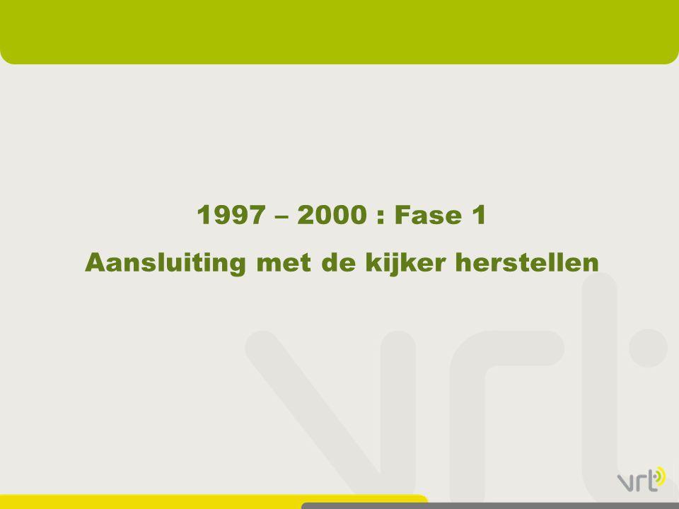 1997 – 2000 : Fase 1 Aansluiting met de kijker herstellen