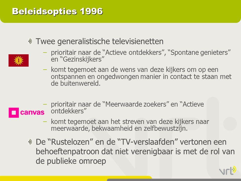 Beleidsopties 1996 Twee generalistische televisienetten –prioritair naar de Actieve ontdekkers , Spontane genieters en Gezinskijkers –komt tegemoet aan de wens van deze kijkers om op een ontspannen en ongedwongen manier in contact te staan met de buitenwereld.