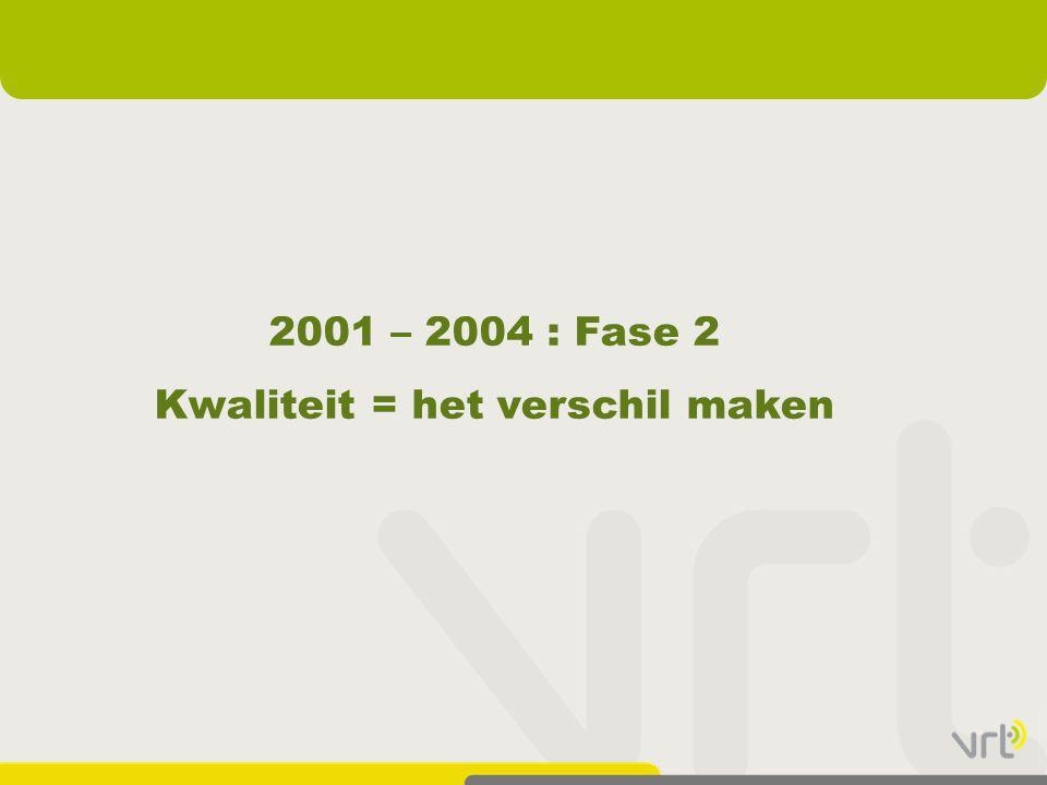 2001 – 2004 : Fase 2 Kwaliteit = het verschil maken