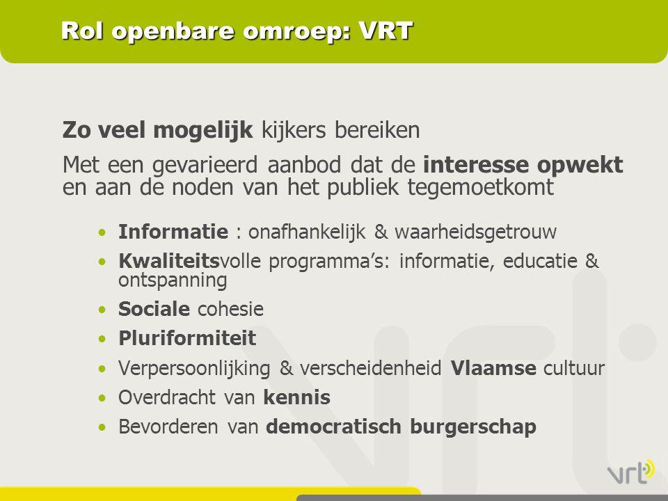 Rol openbare omroep: VRT Zo veel mogelijk kijkers bereiken Met een gevarieerd aanbod dat de interesse opwekt en aan de noden van het publiek tegemoetkomt Informatie : onafhankelijk & waarheidsgetrouwInformatie : onafhankelijk & waarheidsgetrouw Kwaliteitsvolle programma's: informatie, educatie & ontspanningKwaliteitsvolle programma's: informatie, educatie & ontspanning Sociale cohesieSociale cohesie Pluriformiteit Verpersoonlijking & verscheidenheid Vlaamse cultuurVerpersoonlijking & verscheidenheid Vlaamse cultuur Overdracht van kennisOverdracht van kennis Bevorderen van democratisch burgerschapBevorderen van democratisch burgerschap