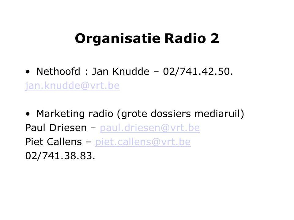 Organisatie Radio 2 Nethoofd : Jan Knudde – 02/741.42.50.