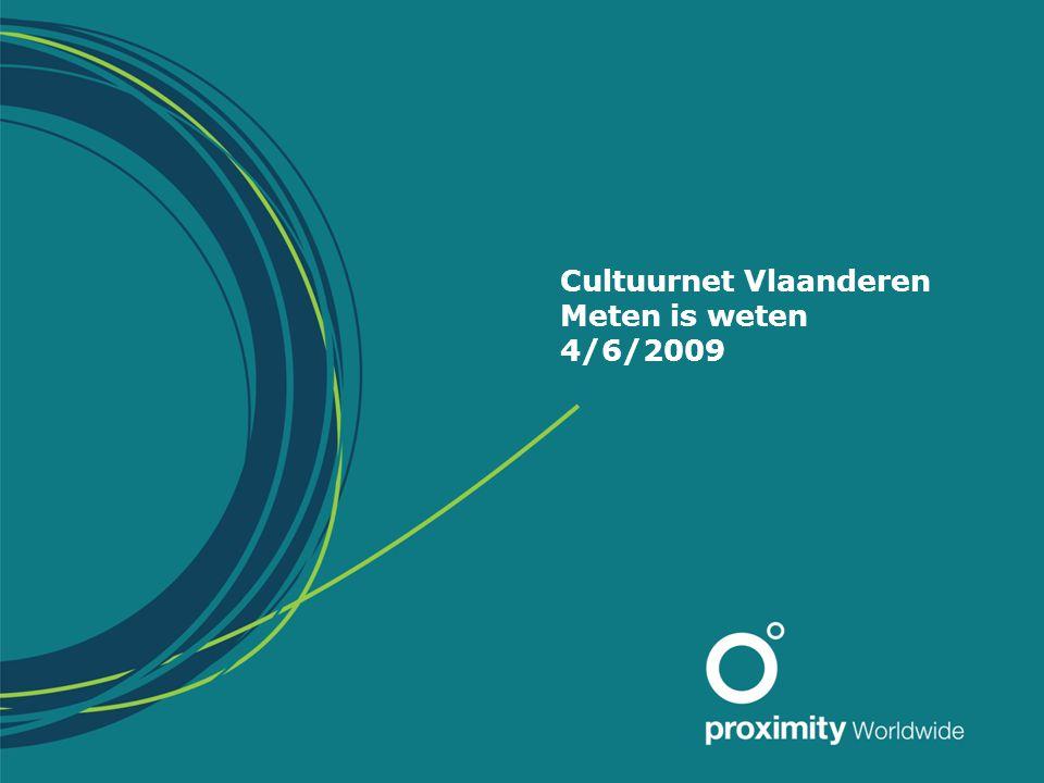 Cultuurnet Vlaanderen Meten is weten 4/6/2009