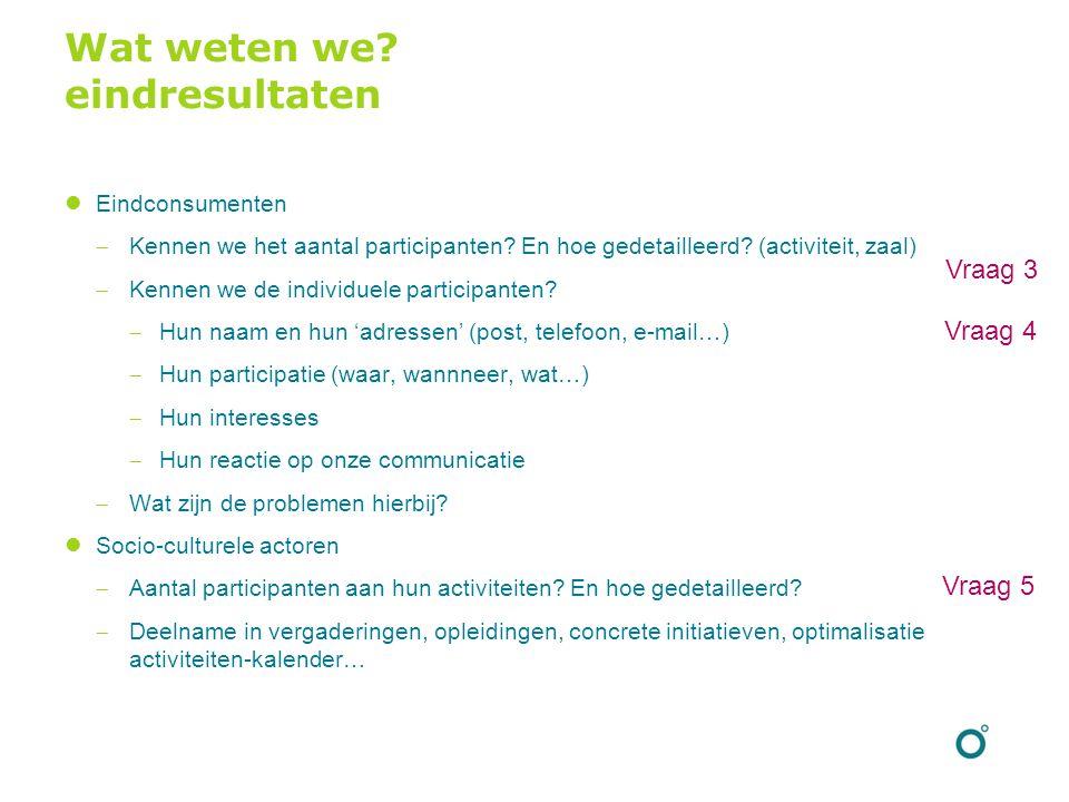 Wat weten we? eindresultaten Eindconsumenten  Kennen we het aantal participanten? En hoe gedetailleerd? (activiteit, zaal)  Kennen we de individuele