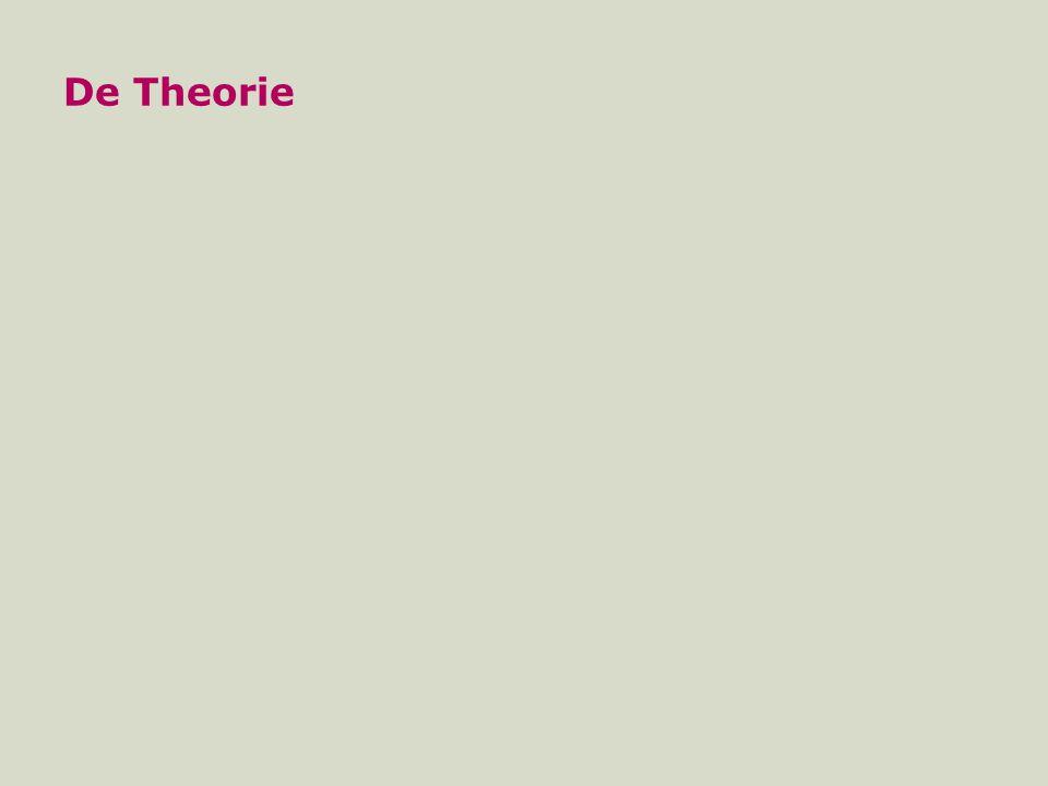 De Theorie