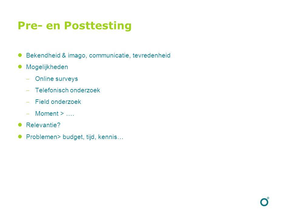 Pre- en Posttesting Bekendheid & imago, communicatie, tevredenheid Mogelijkheden  Online surveys  Telefonisch onderzoek  Field onderzoek  Moment >