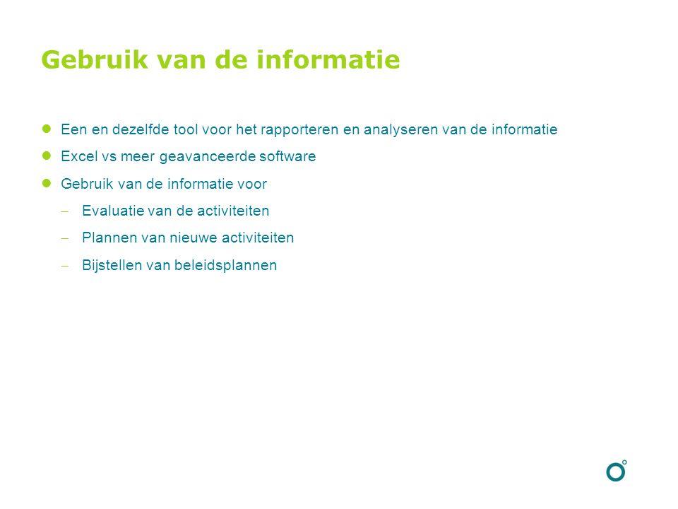 Gebruik van de informatie Een en dezelfde tool voor het rapporteren en analyseren van de informatie Excel vs meer geavanceerde software Gebruik van de