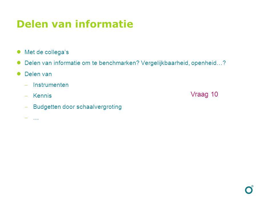 Delen van informatie Met de collega's Delen van informatie om te benchmarken? Vergelijkbaarheid, openheid…? Delen van  Instrumenten  Kennis  Budget
