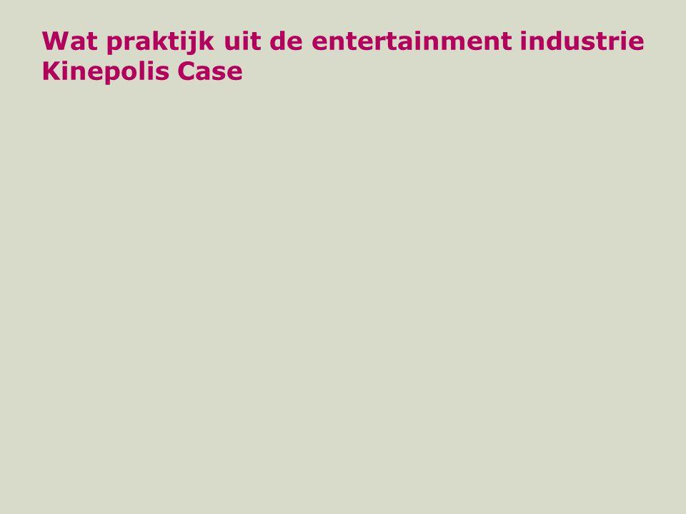 Wat praktijk uit de entertainment industrie Kinepolis Case