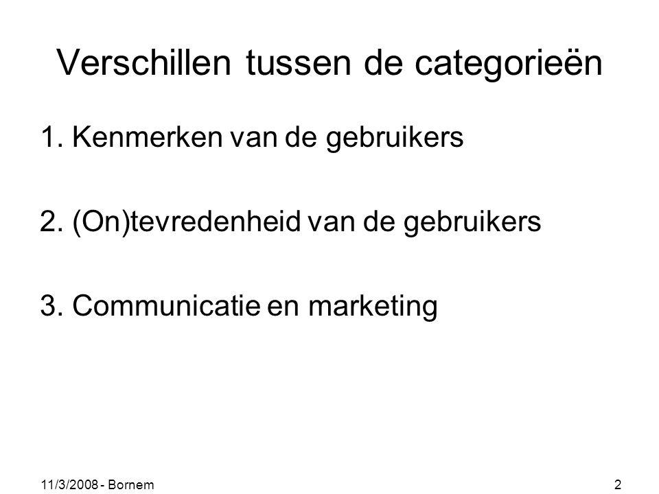 11/3/2008 - Bornem 2 Verschillen tussen de categorieën 1. Kenmerken van de gebruikers 2. (On)tevredenheid van de gebruikers 3. Communicatie en marketi