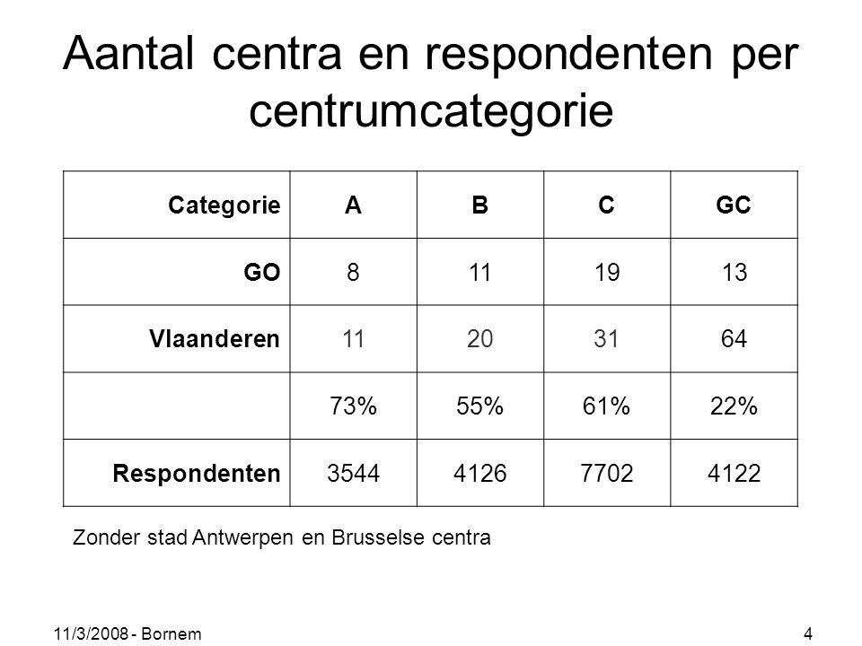 11/3/2008 - Bornem 4 Aantal centra en respondenten per centrumcategorie CategorieABCGC GO8111913 Vlaanderen11203164 73%55%61%22% Respondenten3544412677024122 Zonder stad Antwerpen en Brusselse centra