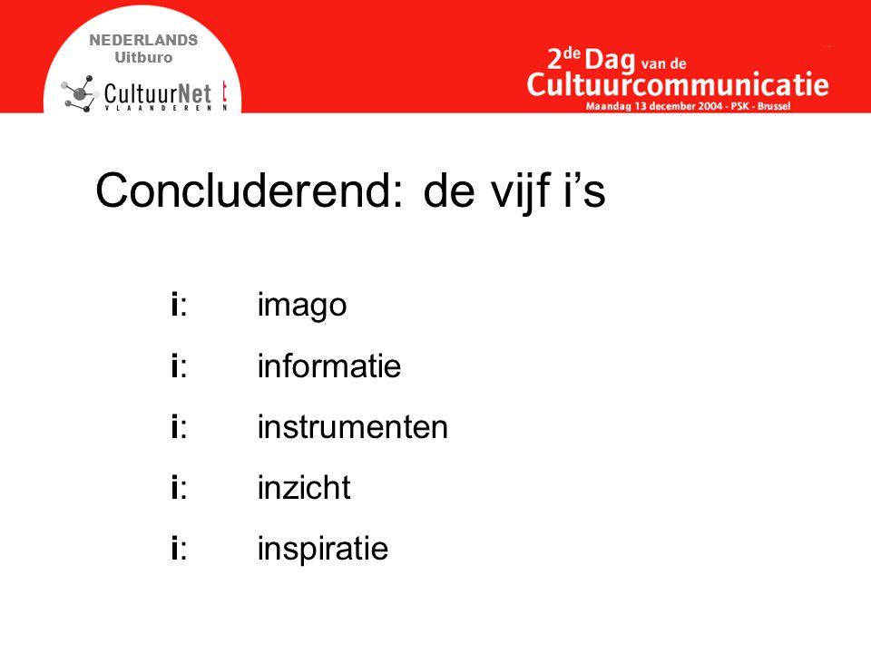 NEDERLANDS Uitburo Concluderend: de vijf i's i:imago i:informatie i:instrumenten i:inzicht i:inspiratie