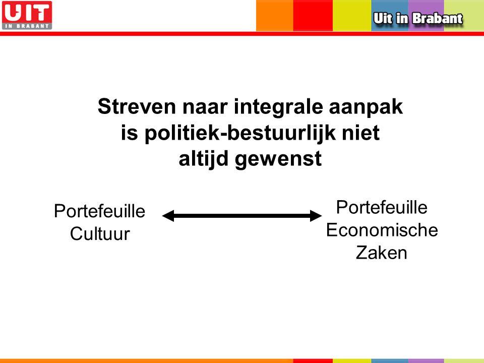 Streven naar integrale aanpak is politiek-bestuurlijk niet altijd gewenst Portefeuille Cultuur Portefeuille Economische Zaken