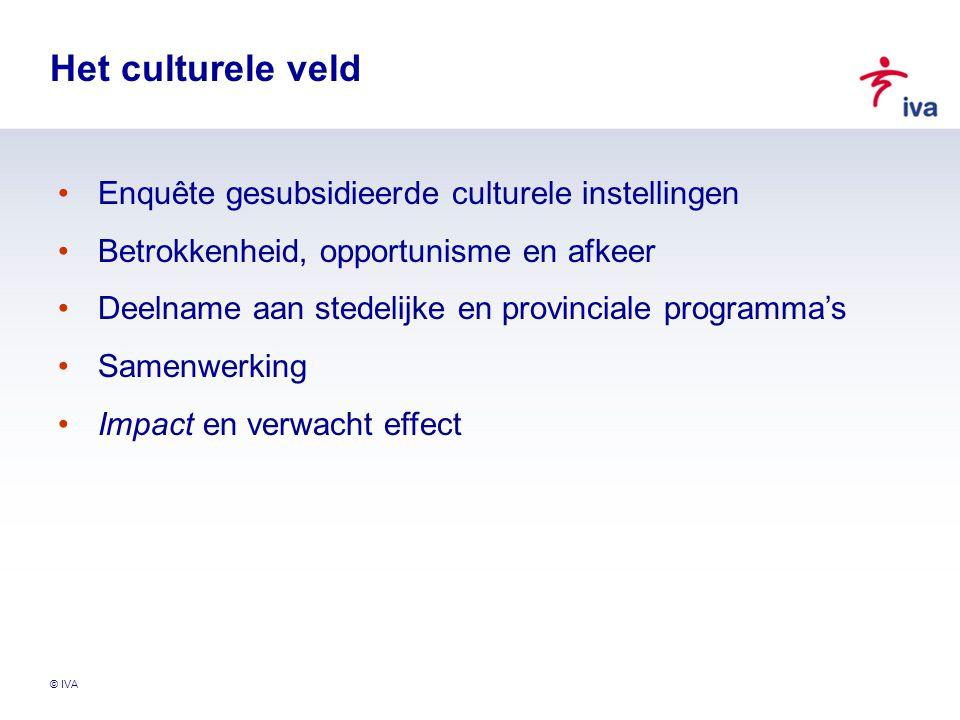 © IVA Het culturele veld Enquête gesubsidieerde culturele instellingen Betrokkenheid, opportunisme en afkeer Deelname aan stedelijke en provinciale programma's Samenwerking Impact en verwacht effect