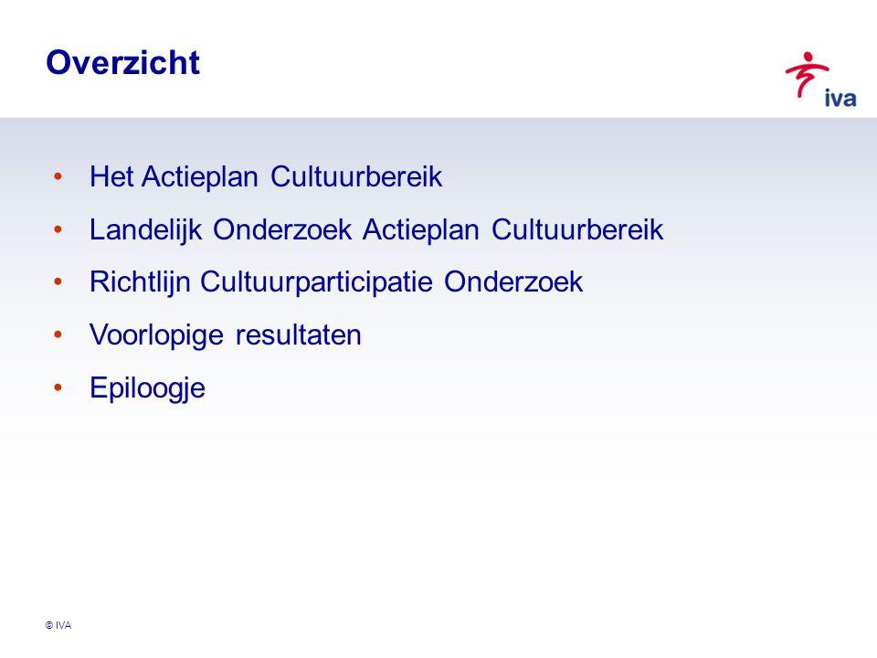 © IVA Actieplan Cultuurbereik 2001-2004 www.cultuurbereik.nl Een nieuw offensief Rijk, provincies en 30 gemeenten >90.000 inw.