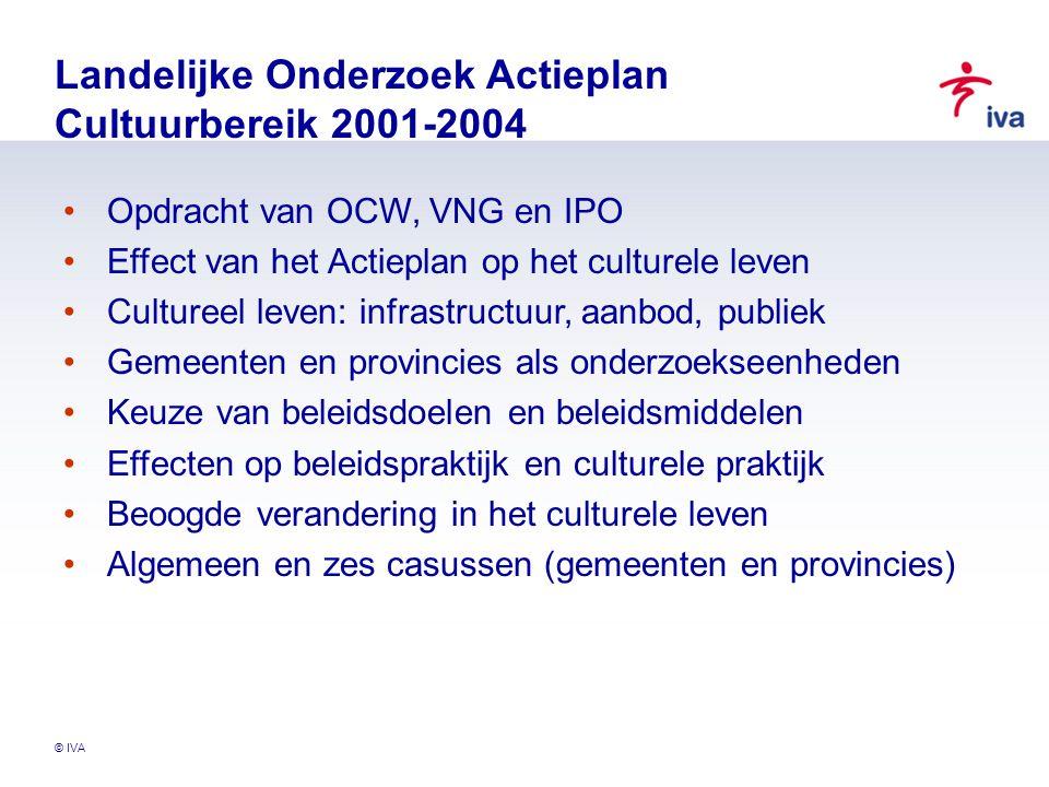 © IVA Cultuurdeelname Verandering.Als beoogd. Gevolg van Actieplan.