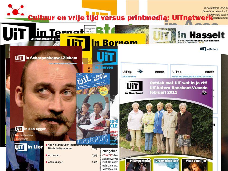 Cultuur en vrije tijd versus printmedia: UiTnetwerk