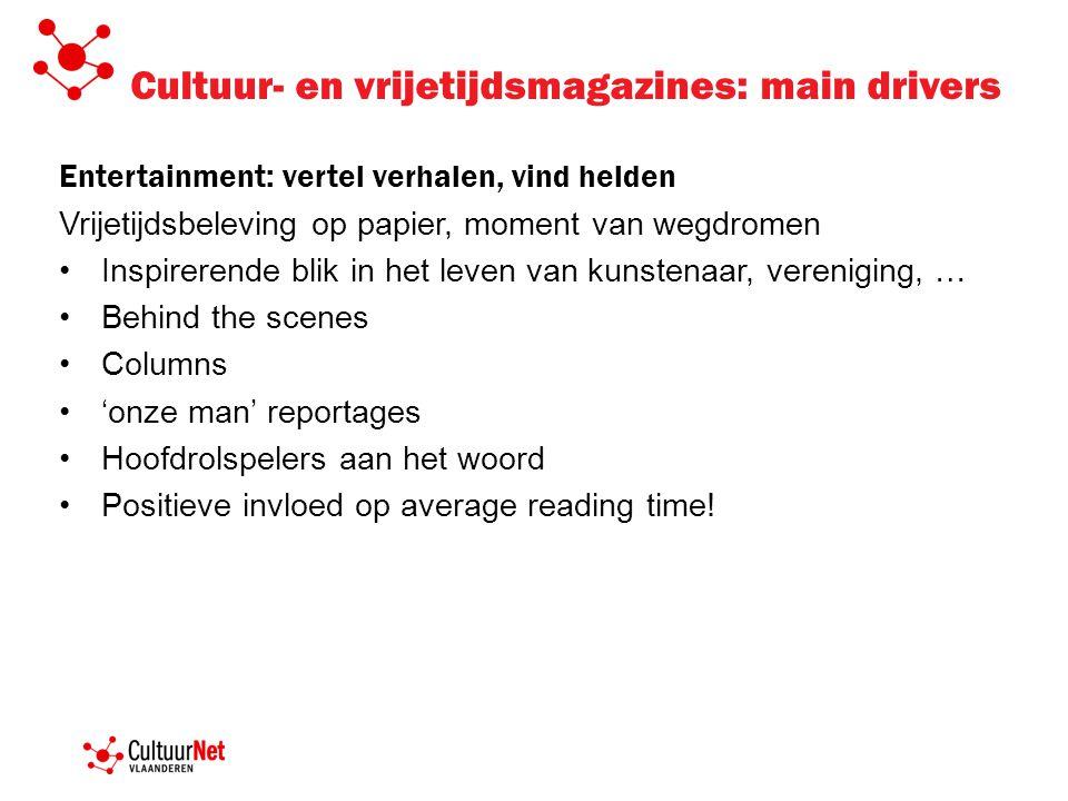 Cultuur- en vrijetijdsmagazines: main drivers Entertainment: vertel verhalen, vind helden Vrijetijdsbeleving op papier, moment van wegdromen Inspirere