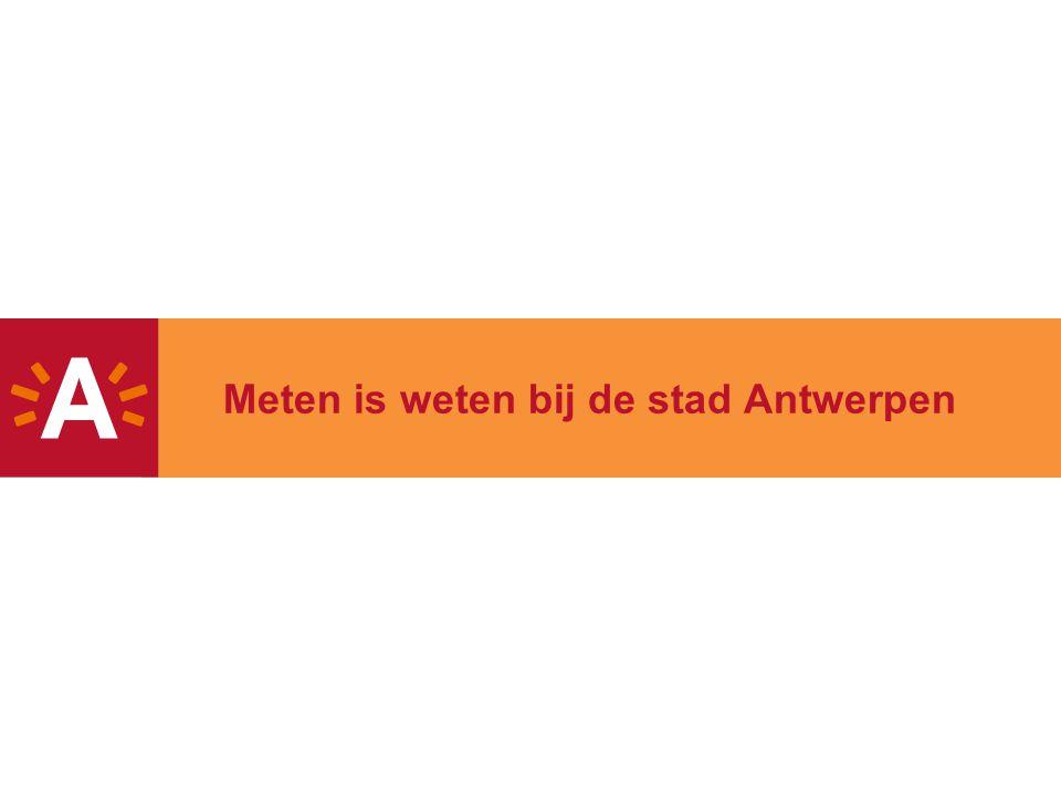 Meten is weten bij de stad Antwerpen