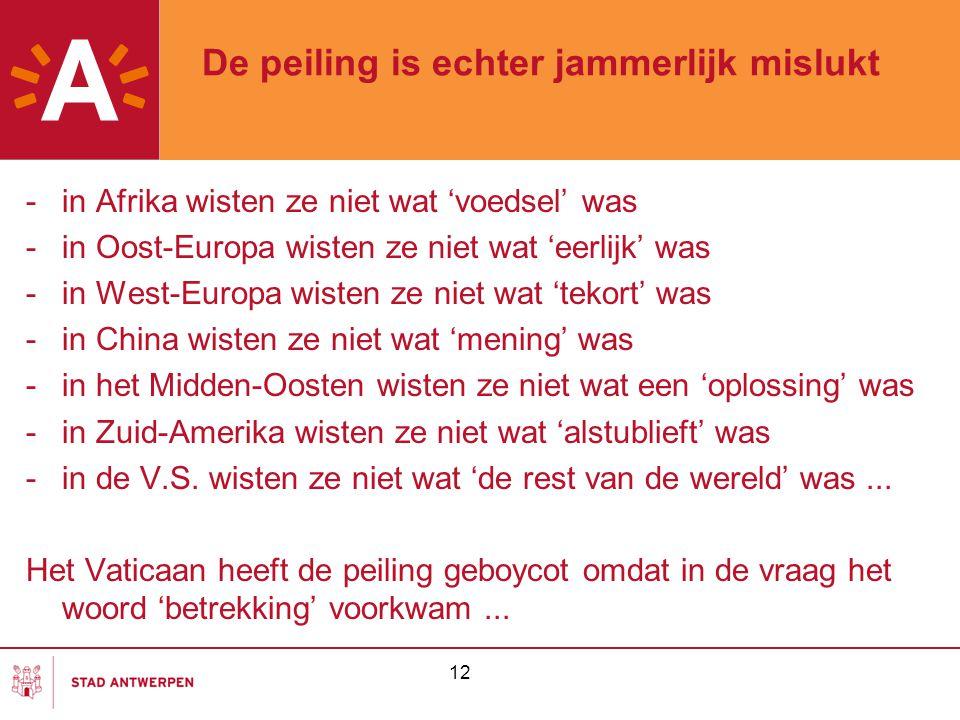 12 De peiling is echter jammerlijk mislukt -in Afrika wisten ze niet wat 'voedsel' was -in Oost-Europa wisten ze niet wat 'eerlijk' was -in West-Europ