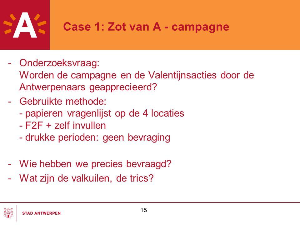 15 Case 1: Zot van A - campagne -Onderzoeksvraag: Worden de campagne en de Valentijnsacties door de Antwerpenaars geapprecieerd? -Gebruikte methode: -