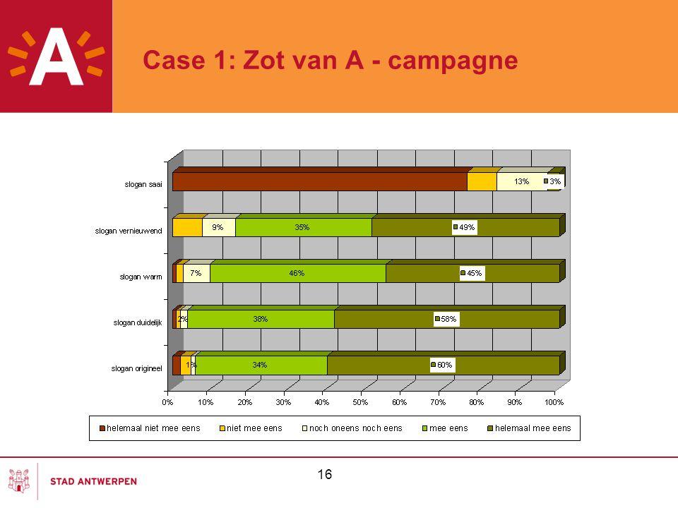 16 Case 1: Zot van A - campagne