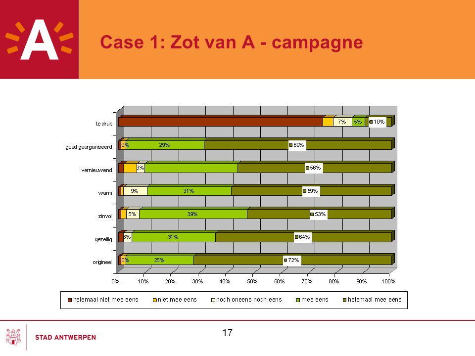 17 Case 1: Zot van A - campagne