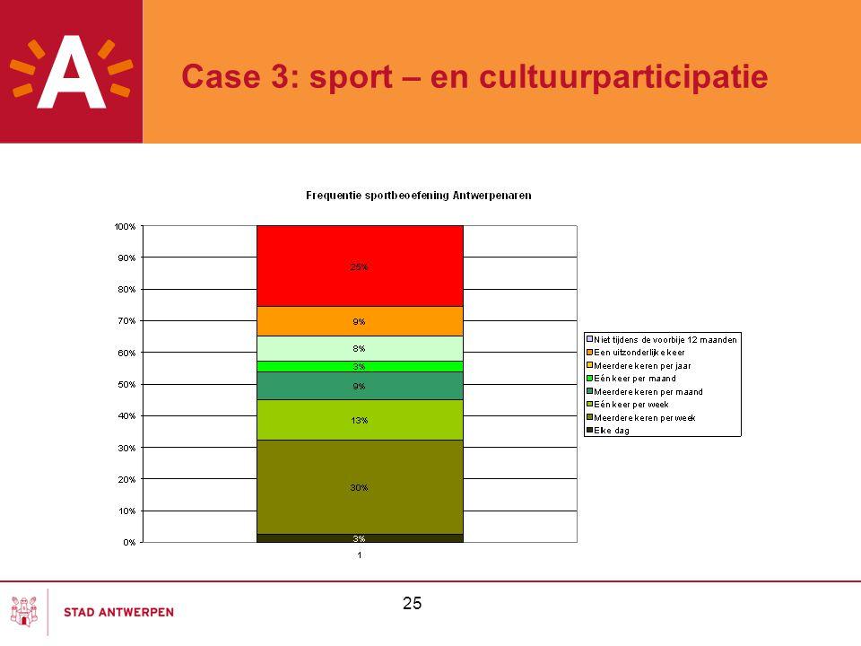 25 Case 3: sport – en cultuurparticipatie