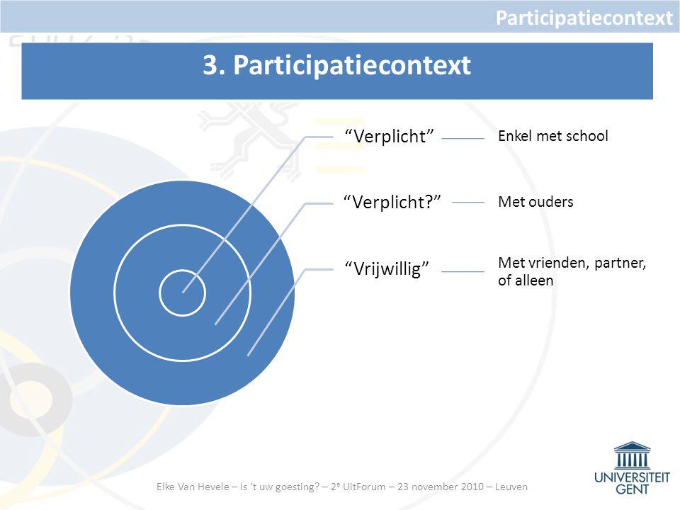Participatiecontext 3.