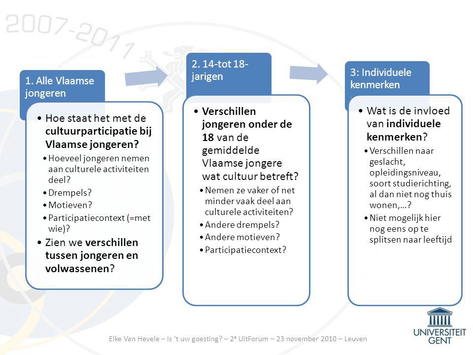 1.Alle Vlaamse jongeren Hoe staat het met de cultuurparticipatie bij Vlaamse jongeren.