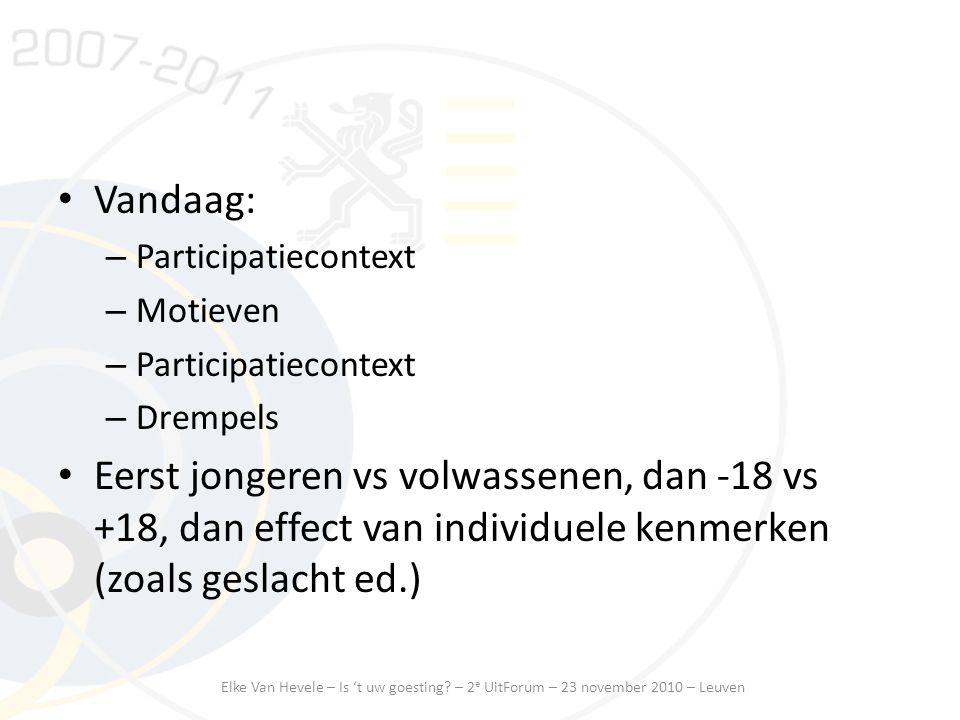 Vandaag: – Participatiecontext – Motieven – Participatiecontext – Drempels Eerst jongeren vs volwassenen, dan -18 vs +18, dan effect van individuele kenmerken (zoals geslacht ed.) Elke Van Hevele – Is 't uw goesting.