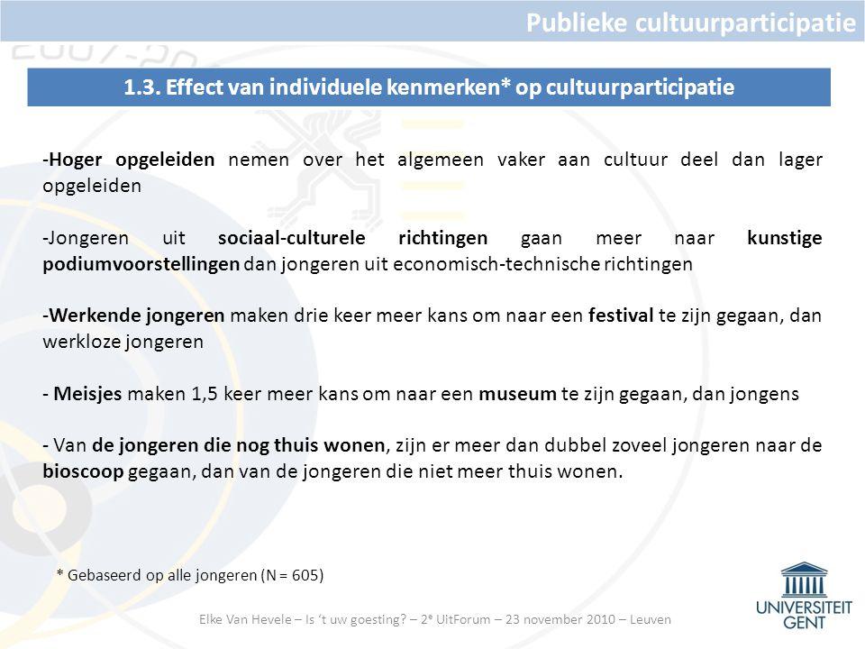 Publieke cultuurparticipatie 1.3.