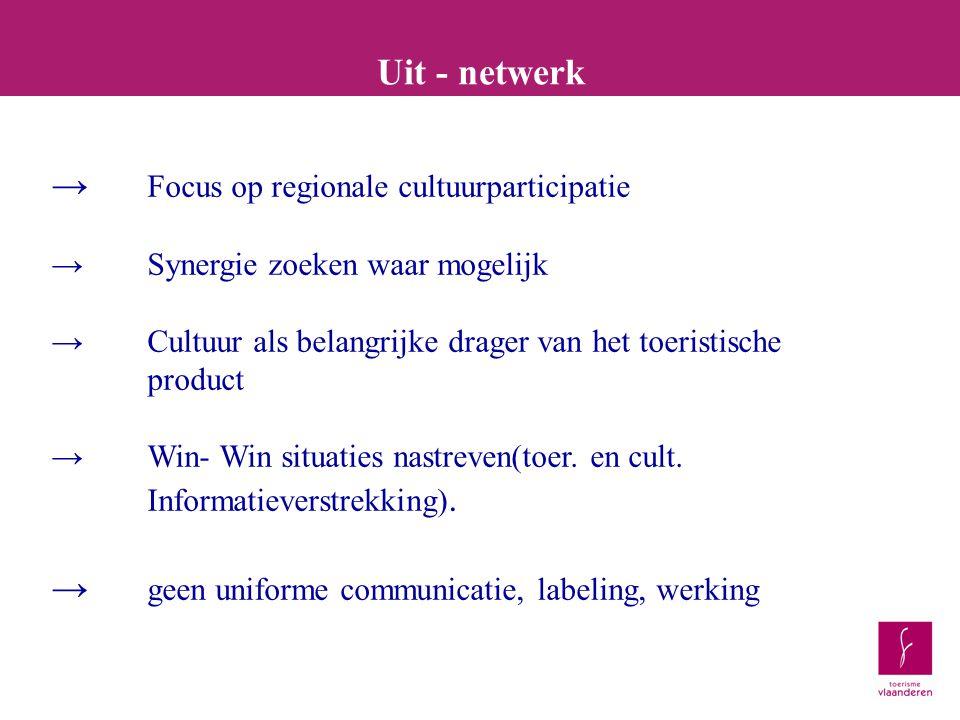 Uit - netwerk → Focus op regionale cultuurparticipatie →Synergie zoeken waar mogelijk →Cultuur als belangrijke drager van het toeristische product →Win- Win situaties nastreven(toer.