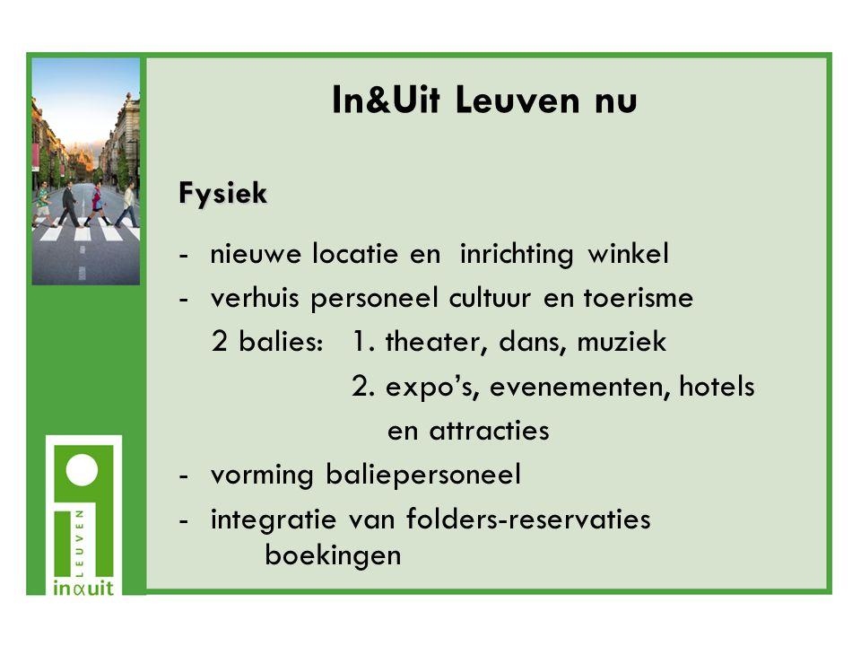 In&Uit Leuven nu