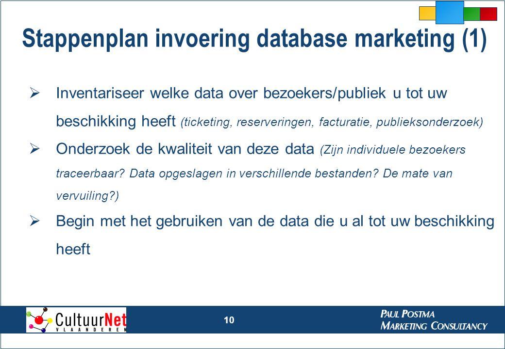 10 Stappenplan invoering database marketing (1)  Inventariseer welke data over bezoekers/publiek u tot uw beschikking heeft (ticketing, reserveringen