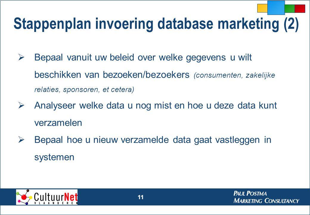 11 Stappenplan invoering database marketing (2)  Bepaal vanuit uw beleid over welke gegevens u wilt beschikken van bezoeken/bezoekers (consumenten, z