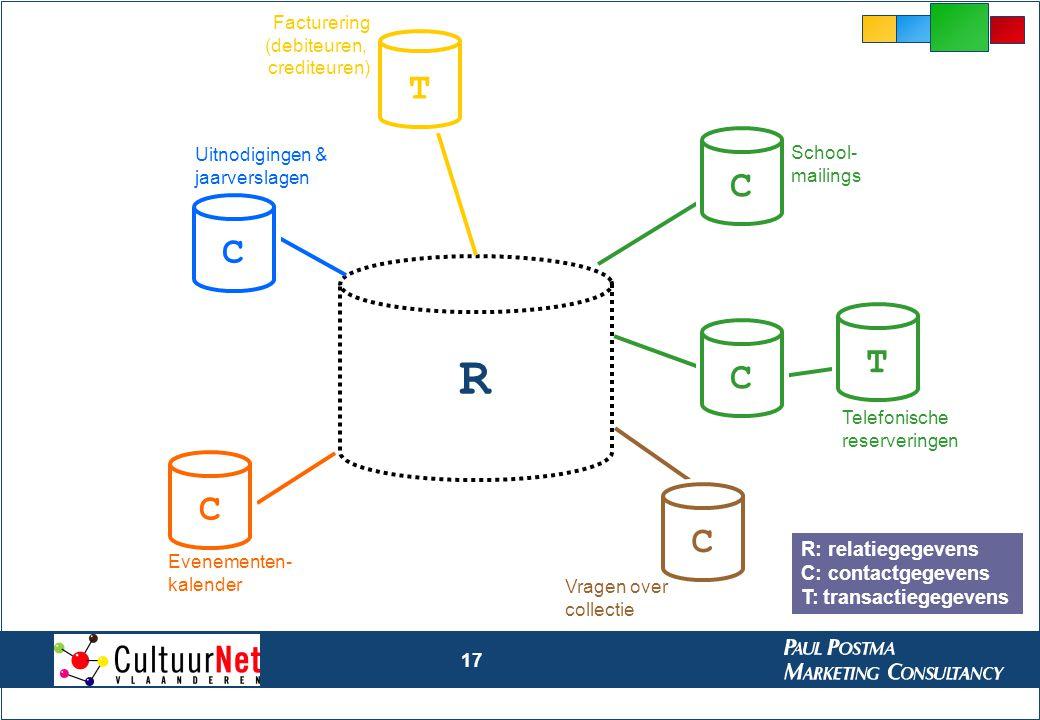17 R T Facturering (debiteuren, crediteuren) TC Telefonische reserveringen C School- mailings CC Uitnodigingen & jaarverslagen C Vragen over collectie