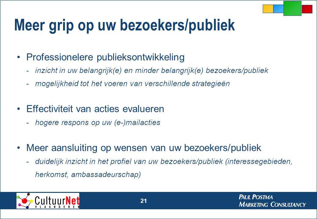 21 Professionelere publieksontwikkeling -inzicht in uw belangrijk(e) en minder belangrijk(e) bezoekers/publiek -mogelijkheid tot het voeren van versch