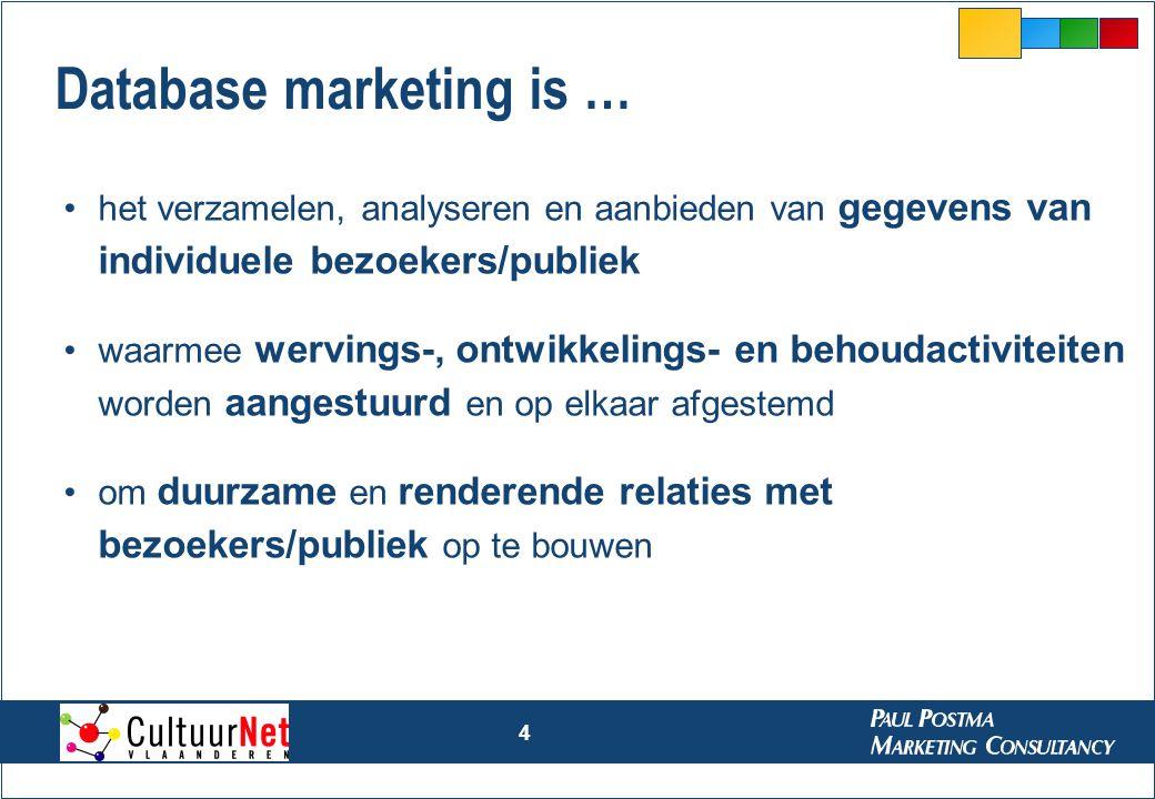 4 Database marketing is … het verzamelen, analyseren en aanbieden van gegevens van individuele bezoekers/publiek waarmee wervings-, ontwikkelings- en