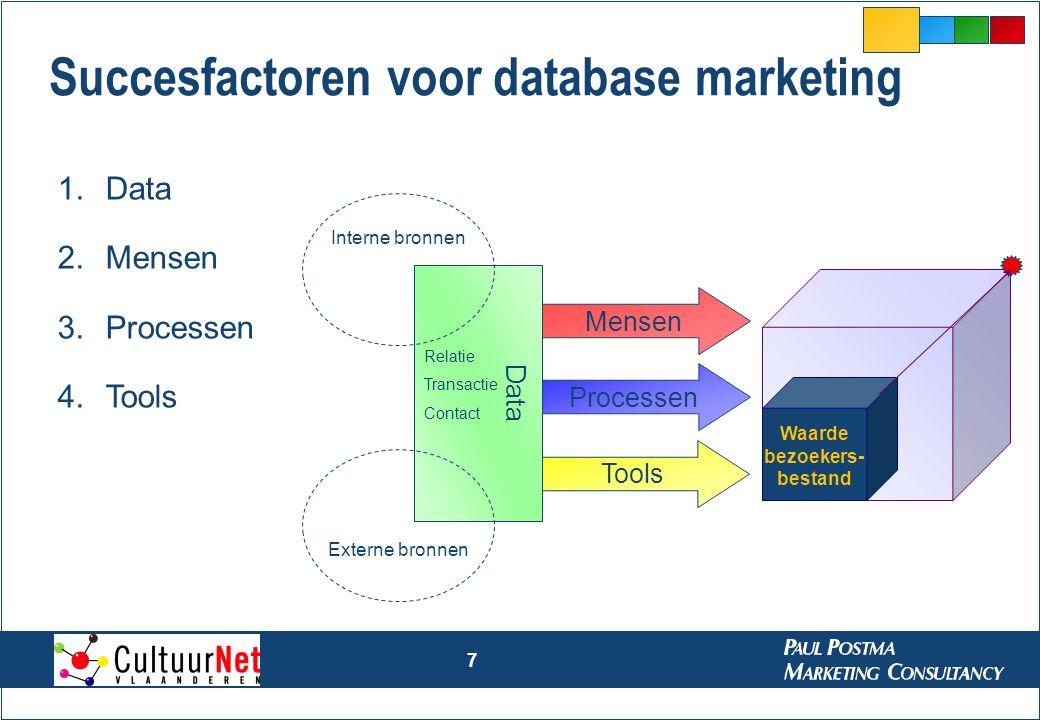 8 Enkele algemene conclusies Database marketing is een doorlopend cyclisch proces Kennis van bezoekers/publiek (data) is de basis van database marketing Publiekskennis kan worden gebruikt ten behoeve van strategiebepaling, tactisch beleid en operationele uitvoering Database marketing raakt de hele organisatie en moet door de hele organisatie worden gedragen