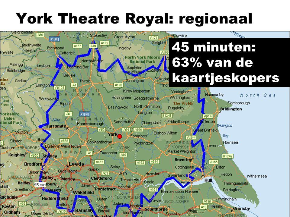 York Theatre Royal: regionaal 45 minuten: 63% van de kaartjeskopers